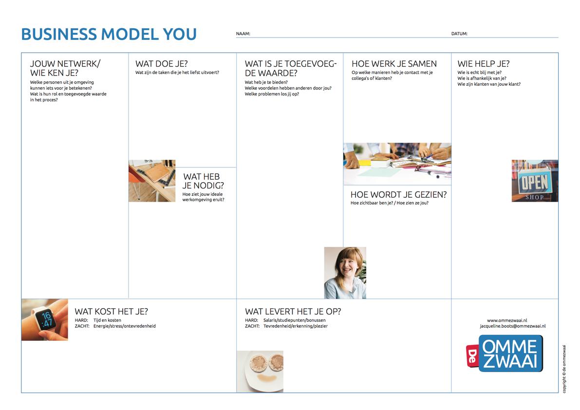 Het business model 3 4 17